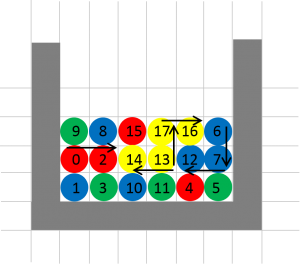 隣り合う同色ぷよ数のカウント方法