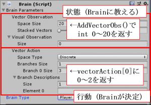 ML-Agents Basic Basicbrain2