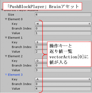 ML-Agents PushBlock PlayerBrain