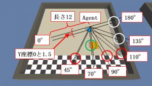 ML-Agents PushBlock RayPerception