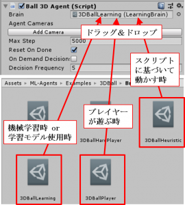 ML-Agents Setting BrainType ver0.6