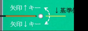 ビリヤード 発射角度