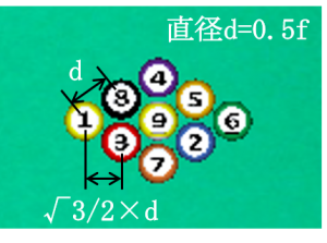 ビリヤード数球初期位置