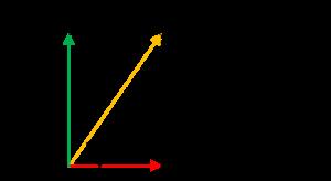 数学 三角関数