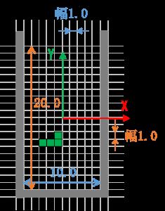 ワガハイ式テトリス基本構造